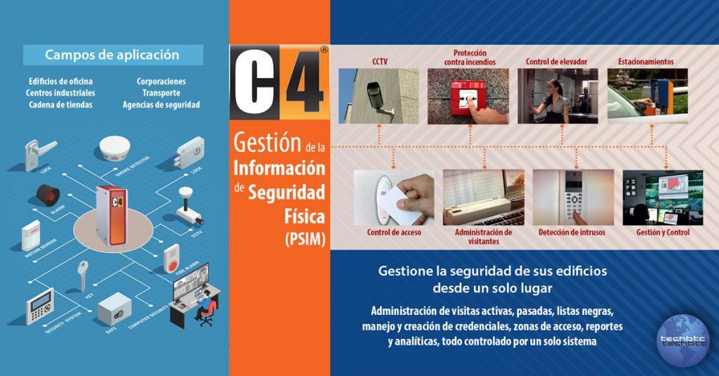 C4 Gestión de la Información de Seguridad Física (PSIM)